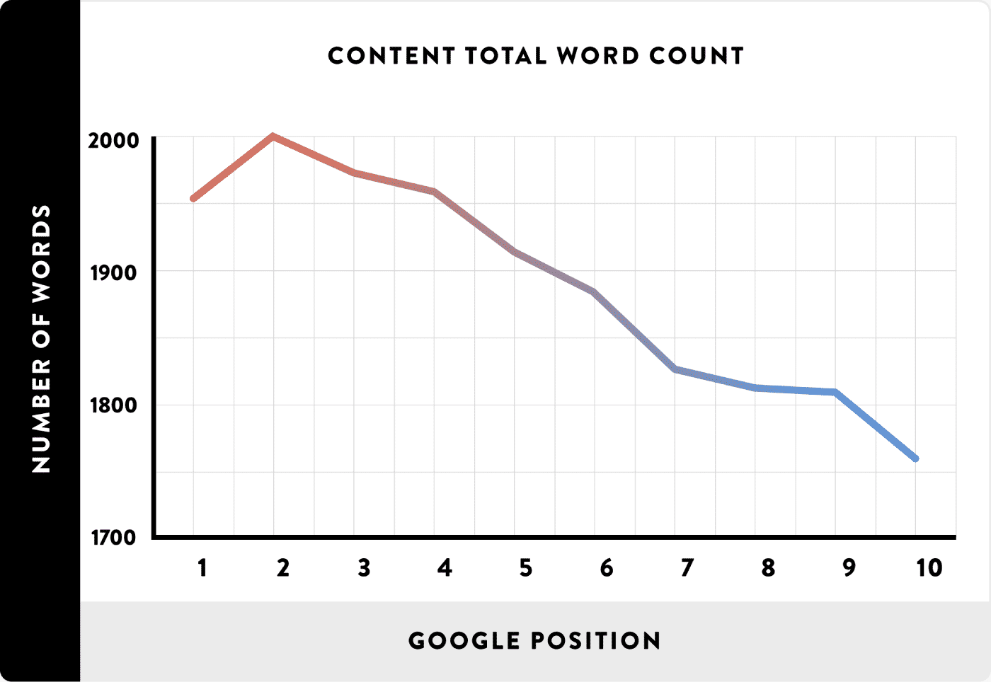 ۳_۳_content-total-word-count