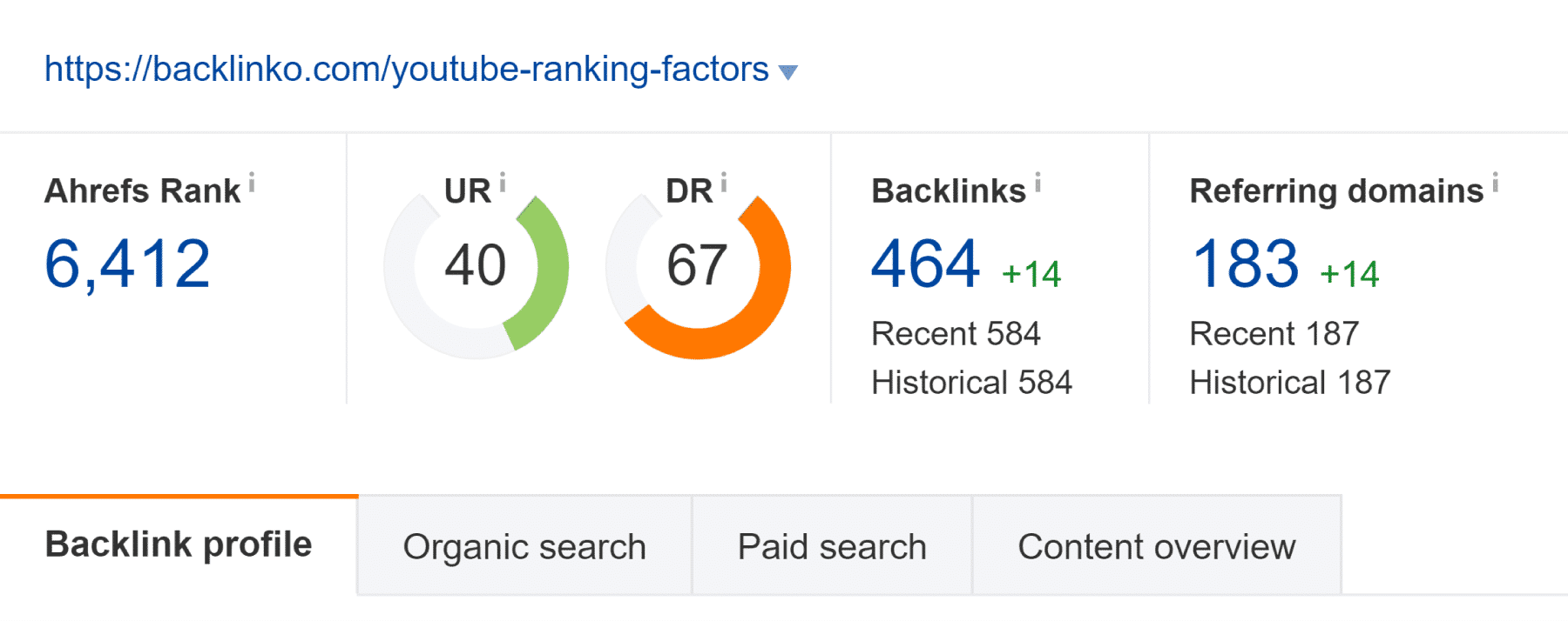 ۸_۵_youtube-ranking-factors-results