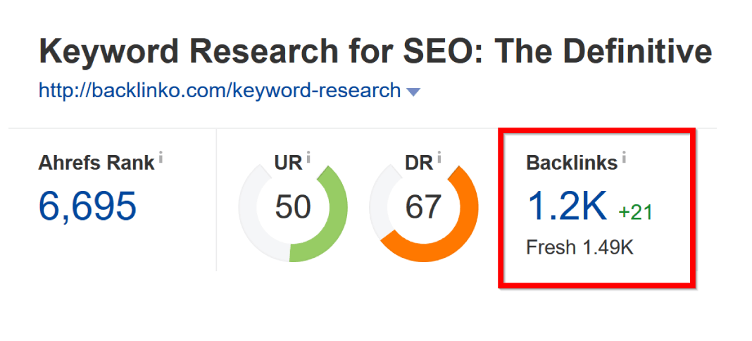 keyword-research-guide-data
