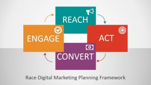 Race digital marketing